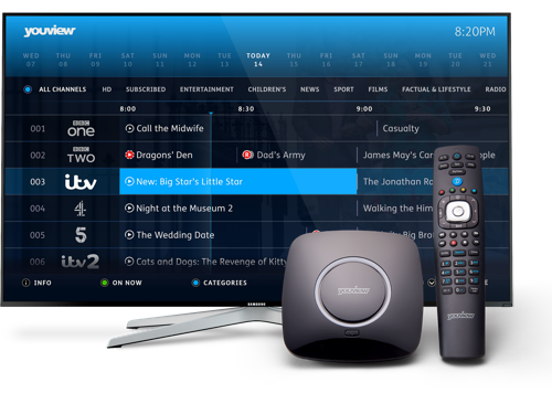 A mobile phone and TV screening action from YouView